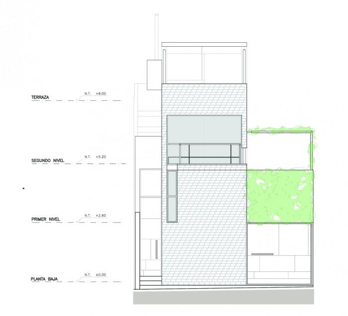 Vivienda Mburicao - Estudio ELGUE