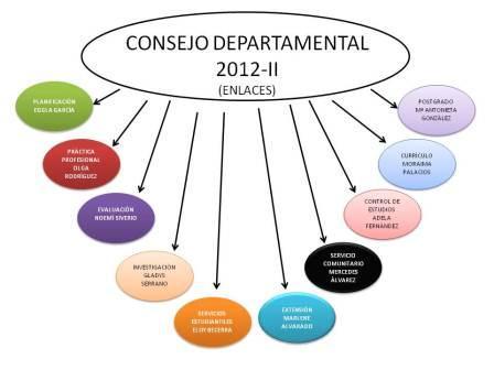 Consejo Departamental